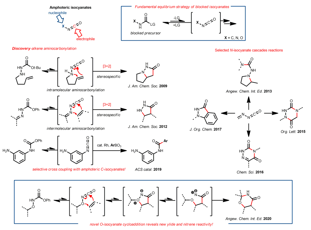 ChemDraw for Isocyanate section bold